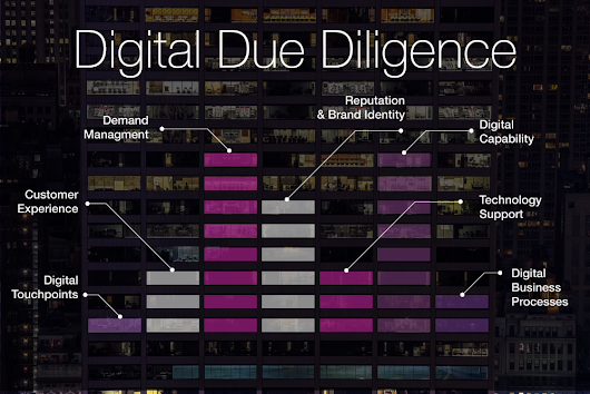 Why digital should be part of the due diligence toolkit