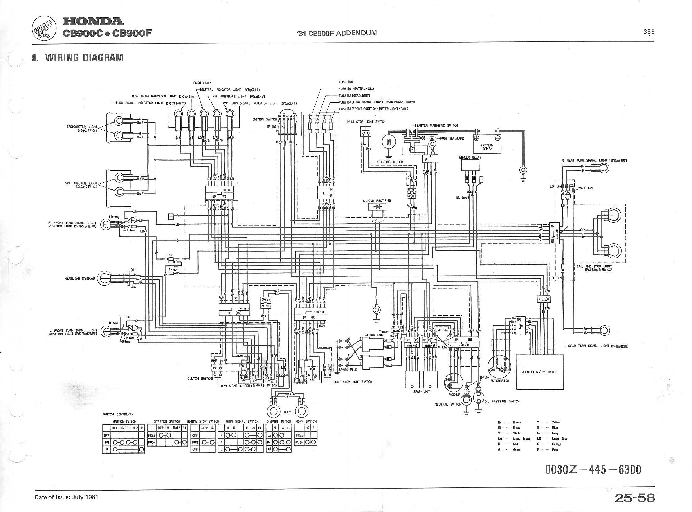 Honda 919 Wiring Diagram Wiring Diagram Theory Theory Zaafran It