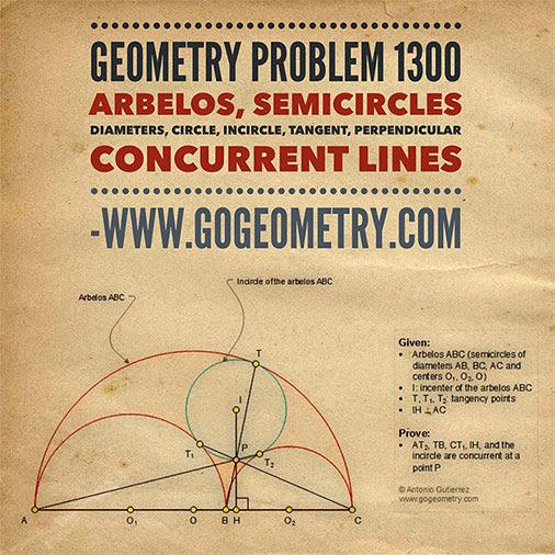Typography of Geometry Problem 1300: Arbelos, Semicircles, Diameters, Circle, Incircle, Tangent, Perpendicular, Concurrent Lines. iPad Apps