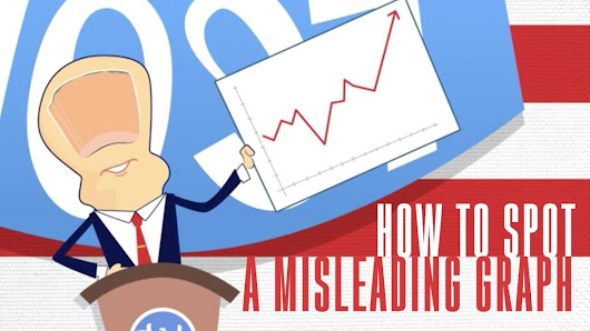 How to spot a misleading graph