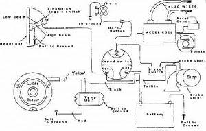 Triumph 650 Wiring Diagram - Complete Wiring Schemas