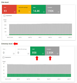 More data awaits: How to juice up your Index Coverage reporting by adding directories to Google Search Console (GSC)