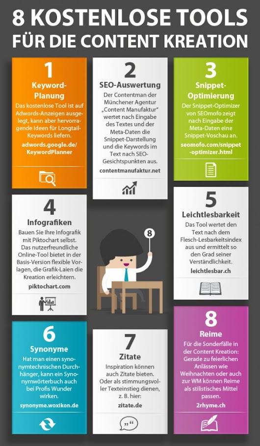 Infografik: 8 kostenlose Tools für die Content Kreation - Content Marketing Strategie #3