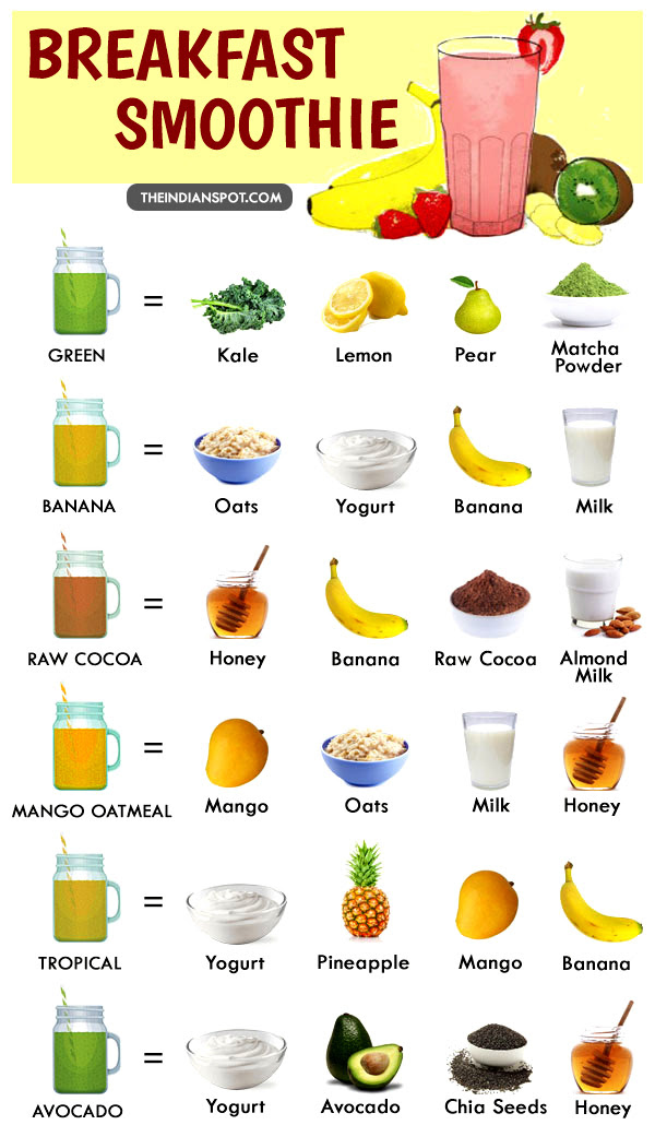 Healthy Breakfast Smoothie Recipes The Indian Spot