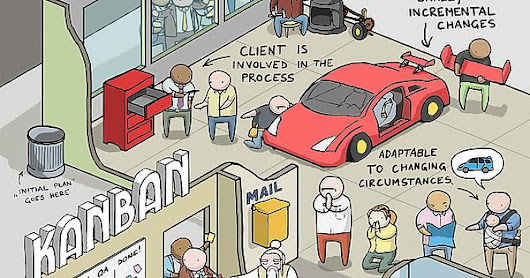 Software Development Methods Explained With Cars (Infographic)