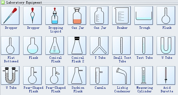 Chemistry Equipments  Science Lab Equipment Names With