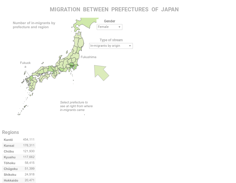 russian sphinx  migration between prefectures of japan in 2012