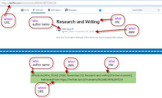 APA Style Blog: How to Cite a Twitter Moment