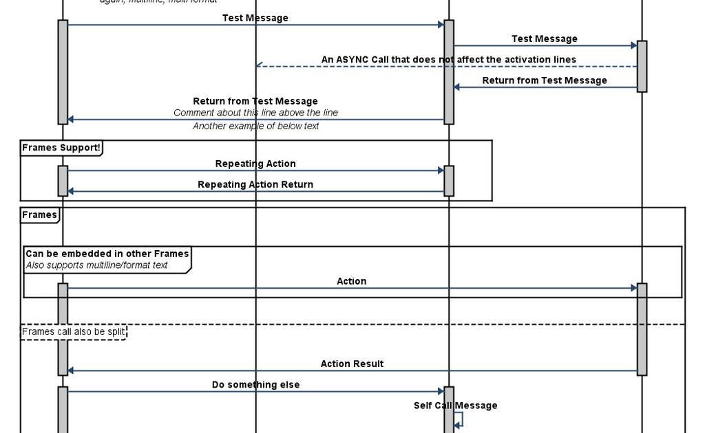 Wiring Diagram: 31 Java Sequence Diagram Generator