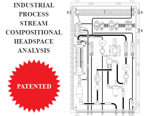 Industrial Process Stream Compositional Headspace Analysis