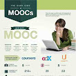 MOOCs - A Critique