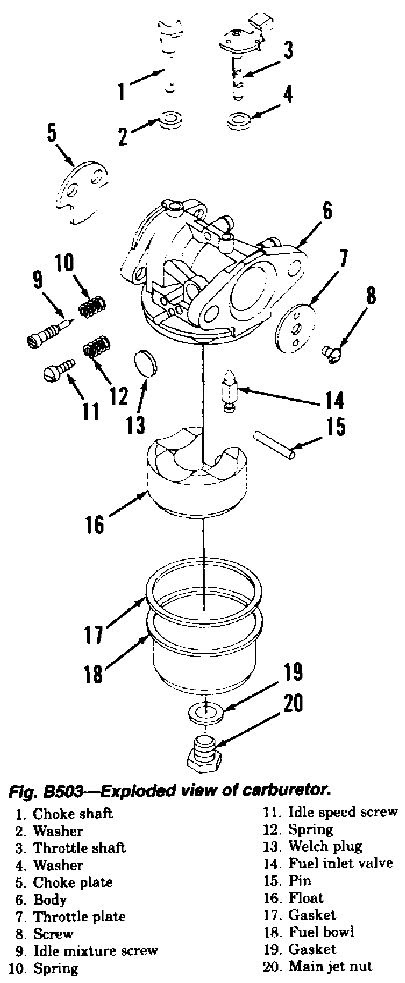 Small Engine Carburetor Diagram ~ DIAGRAM