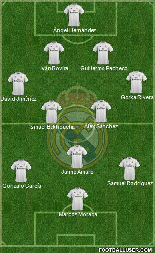 Real Madrid C.F. 4-2-3-1 football formation