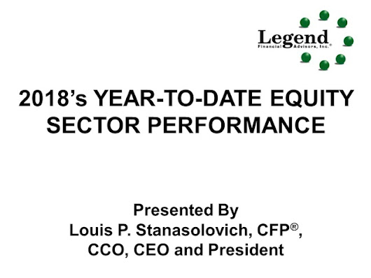 2018's Year-To-Date Equity Sector Performance
