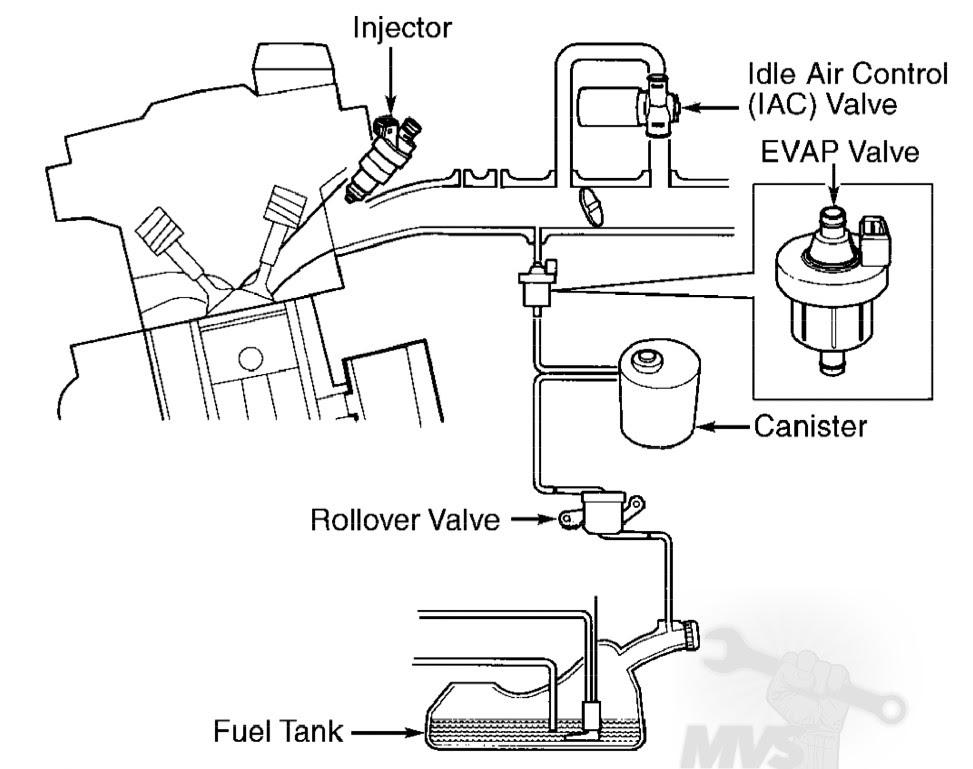 35 Volvo S70 Vacuum Hose Diagram