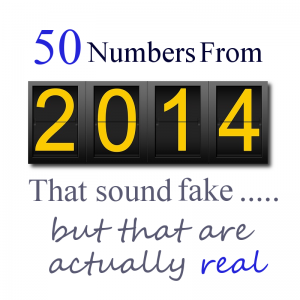 50 Facts From 2014 That Are Almost Too Crazy To Believe