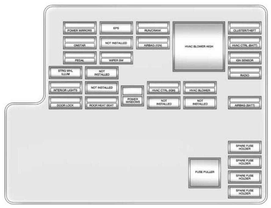 2012 Chevy Malibu Fuse Diagram Heat Wiring Diagram Popular Popular Graniantichiumbri It