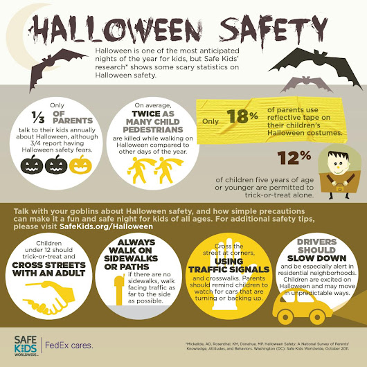 Quick Tips for a Safe Halloween