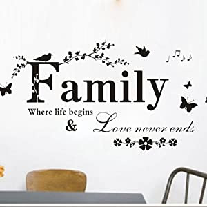 "23.6"" X 43.3"" Family Quotes Decor Family Quotes Where Life Begins"