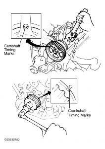 1992 Toyota Corolla 1992 Corolla Losing Oil: Engine ...