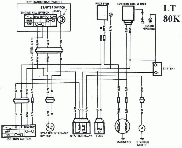 19 Inspirational Lt80 Wiring Diagram