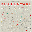 The Cartography of Kitchenware by Pop Chart Lab