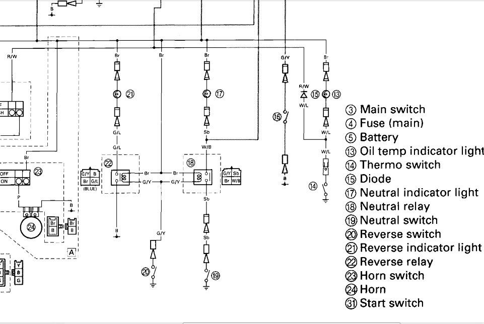 Diagram 1994 Yamaha Yfm 350 Wiring Diagram Full Version Hd Quality Wiring Diagram Ezplugwiringk Queidue It