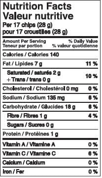 Pringles Nutrition Facts Label