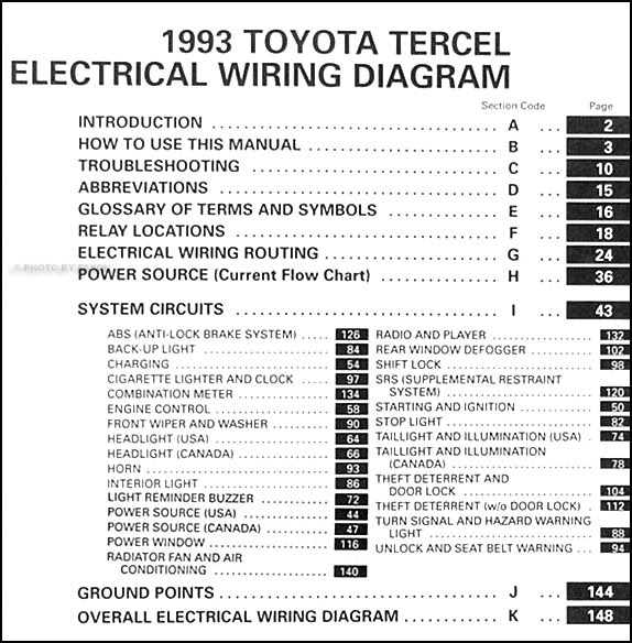Diagram Engine Diagram For A 1993 Toyota Corolla 14 Mb New Update December 19 2020 Full Version Hd Quality Toyota Corolla Structured Wiring Ottawa Locchioelaluna It