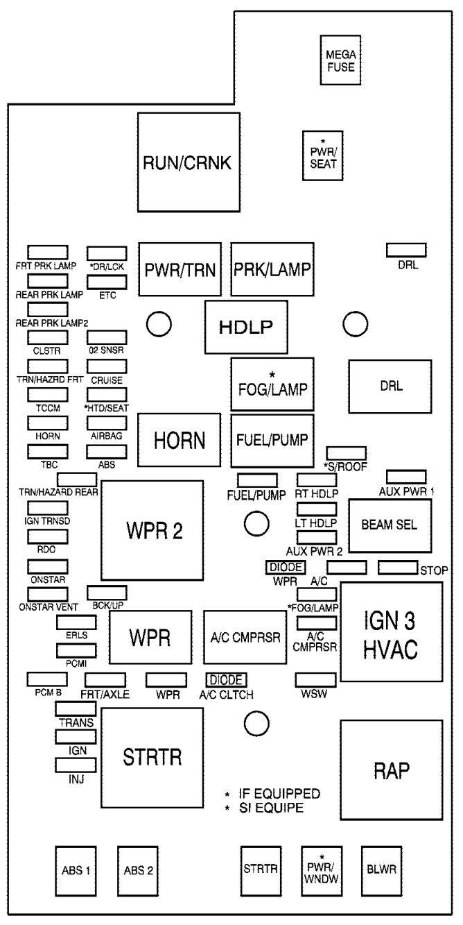 2012 Buick Enclave Fuse Box Diagram Wiring Diagram Quota B Quota B Cfcarsnoleggio It