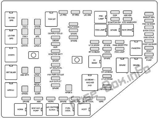 27+ Suhr Hss Pickups Wiring Diagram