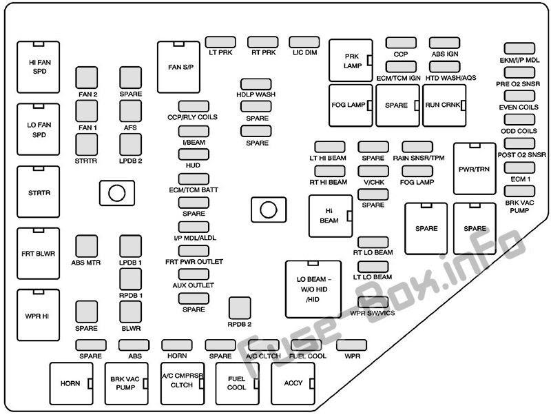 ONLINE PDF Opel Corsa B Fuse Box Diagram