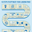 How to Optimize Your Landing Pages -