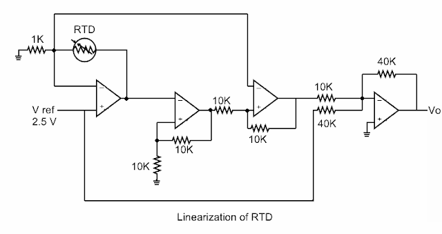 How to Linearize RTD Output
