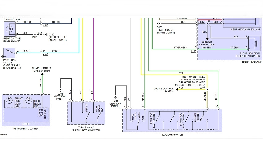 Citroen Relay Wiring Diagram