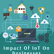 Search Engine Optimization Dallas | Web Development Dallas | Impact Of IoT On Businesses