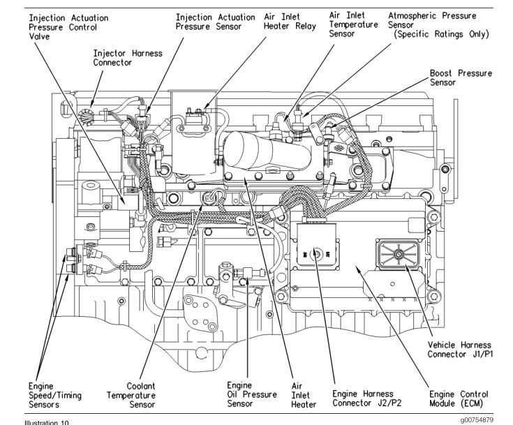 3126 Cat Wiring Diagram