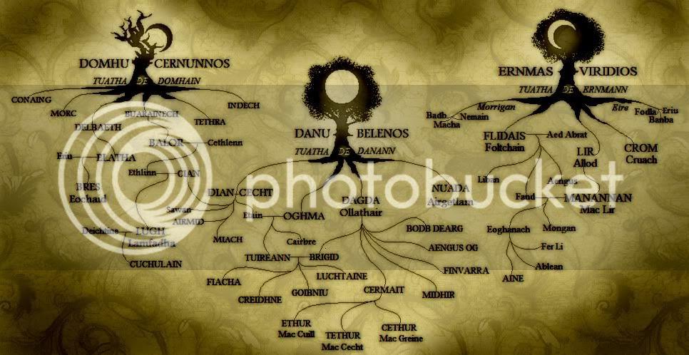Risultati immagini per celtic gods