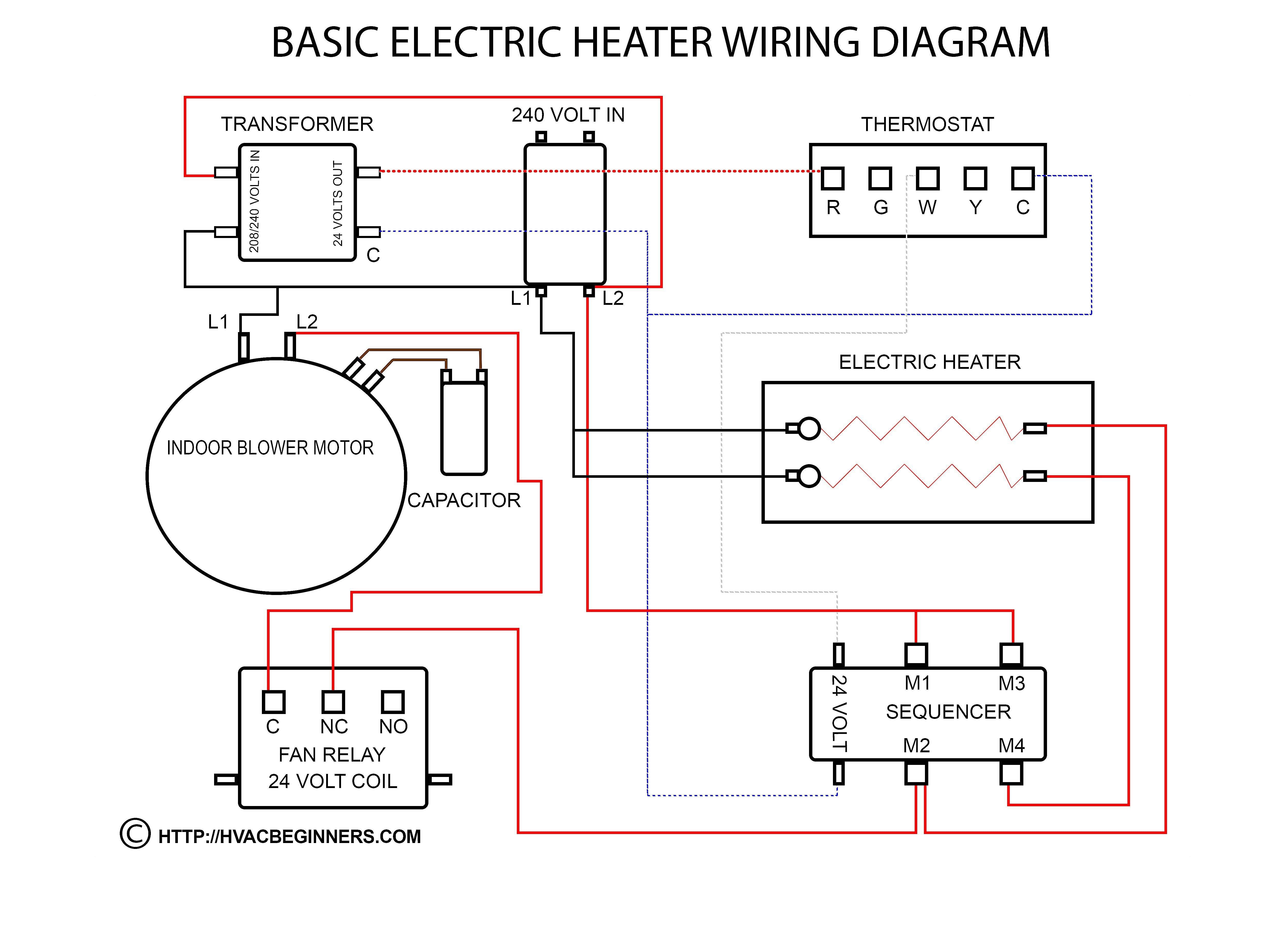 Free Diagram Gfci Wiring Diagram For Dummies Full Version Hd Quality For Dummies Ilwiring Bandb Veneto It