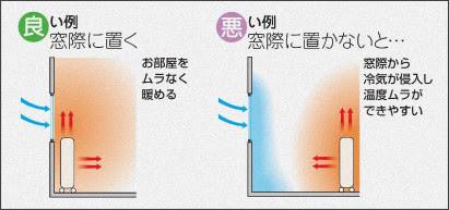 http://www.delonghi.co.jp/heater/#how_usage_five