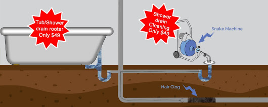 Considerations to Make Before you Choose the Drain Cleaning and repairing Service Company