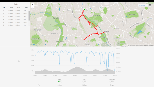 Lunch Run | Run | Strava