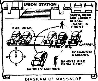 A contemporary sketch shows how gunmen attacked lawmen