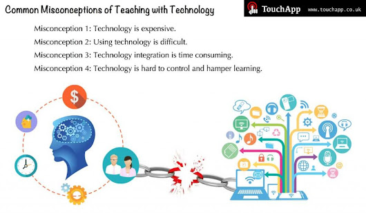 Common Misconceptions of Teaching with Technology | Get Apps, Get Inspired ...