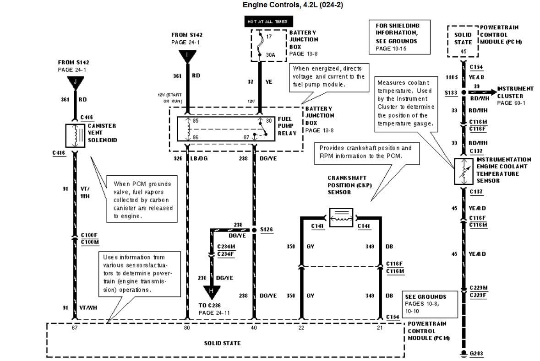 2002 Ford Focus Headlight Wiring Diagram Wiring Diagram Workstation Workstation Pasticceriagele It