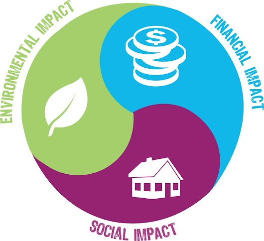 The Economic Effect Of Impact Investing In Minnesota