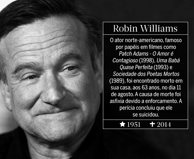 Robin Williams (Foto: ARTE: EDUARDO GARCIA)