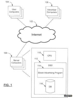 Yahoo e-book advertising patent diagram