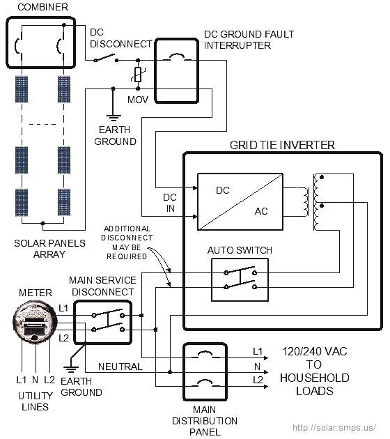 reixun  solar power diagram