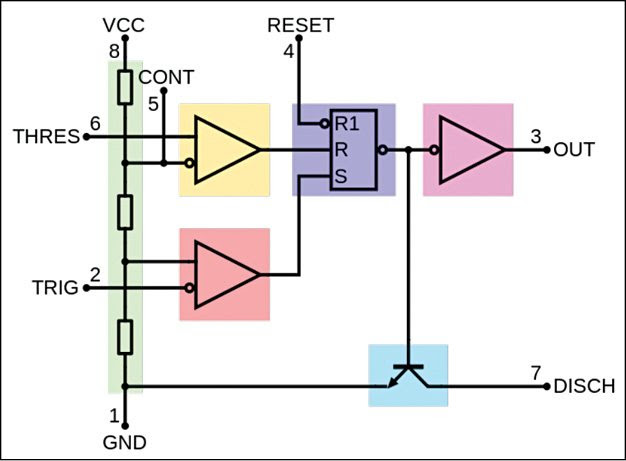 Fig. 2: Internal diagram of a 555 timer